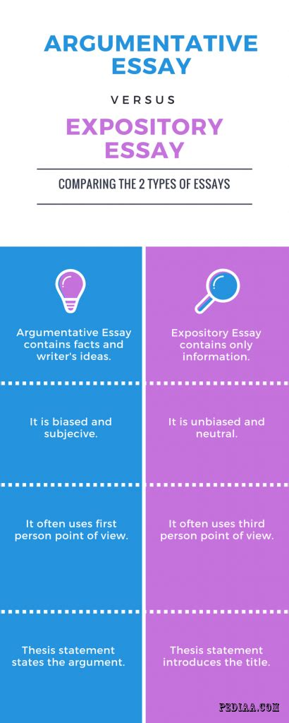 Thesis VS Dissertation: Differences And Similarities